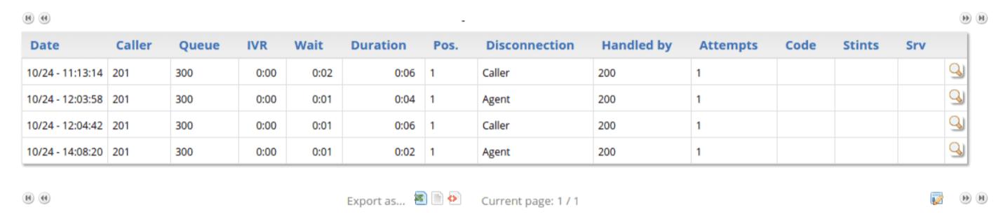 CallCabinet For Queue Metrics pdf