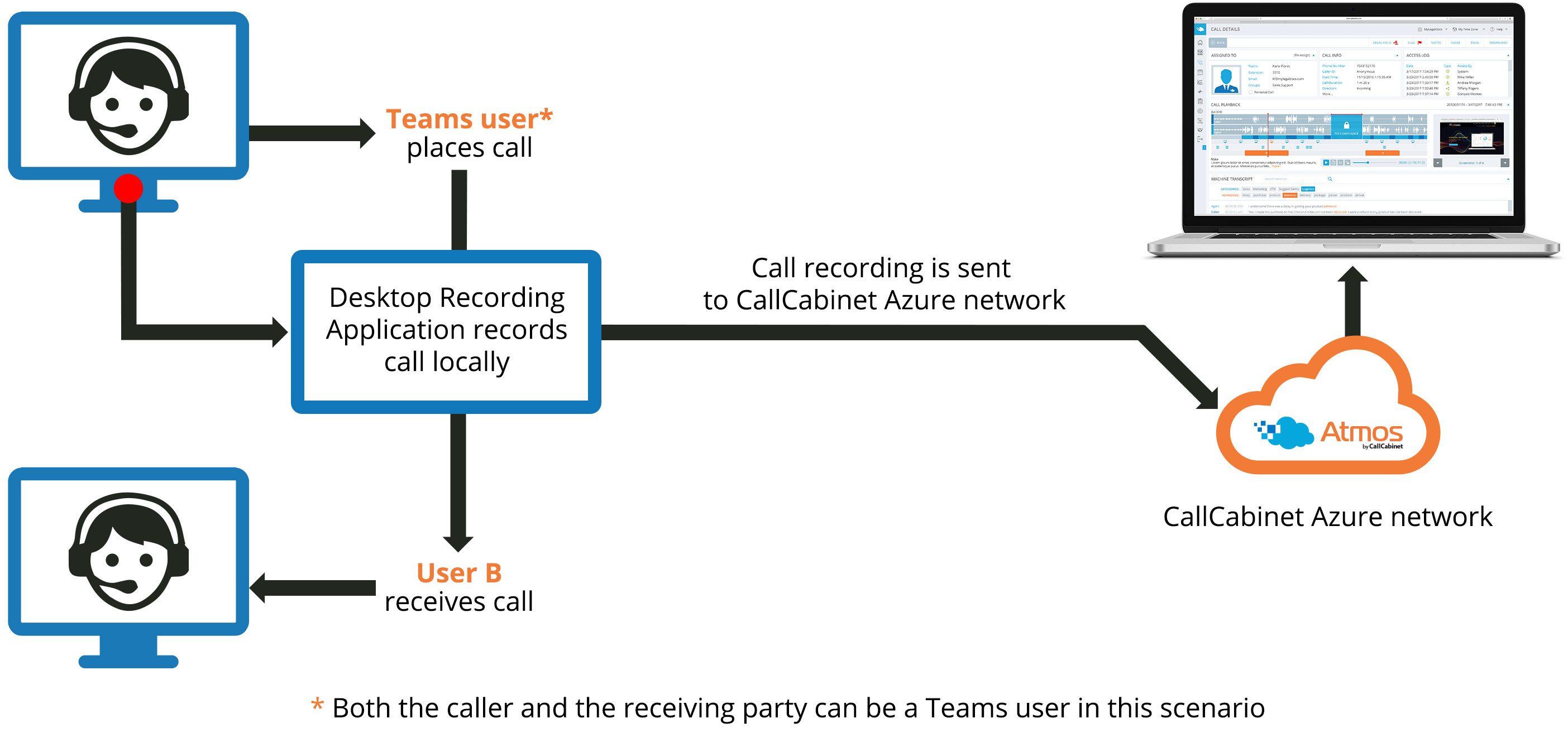 Microsoft Teams Desktop Recording